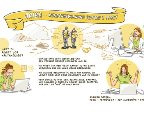 strategische Illustration Kundenaquise