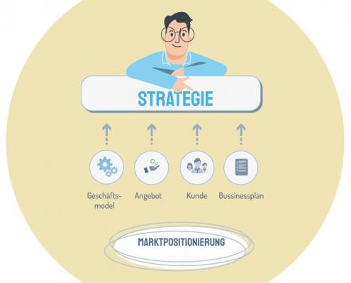 strategische Illustration digitaler Wandel