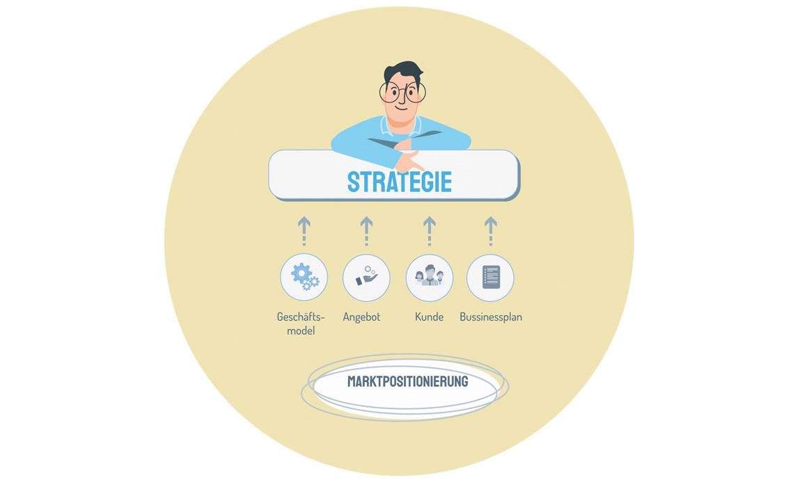 Mann zeigt Strategie Bild